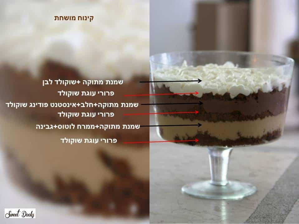 קינוח שוקולד מושחת